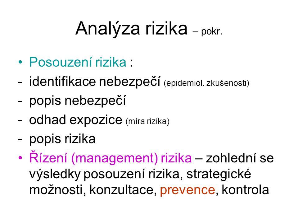 Analýza rizika – pokr.Posouzení rizika : -identifikace nebezpečí (epidemiol.