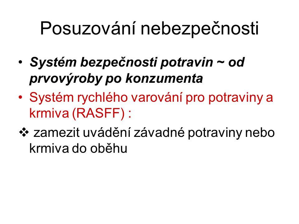 Posuzování nebezpečnosti Systém bezpečnosti potravin ~ od prvovýroby po konzumenta Systém rychlého varování pro potraviny a krmiva (RASFF) :  zamezit uvádění závadné potraviny nebo krmiva do oběhu