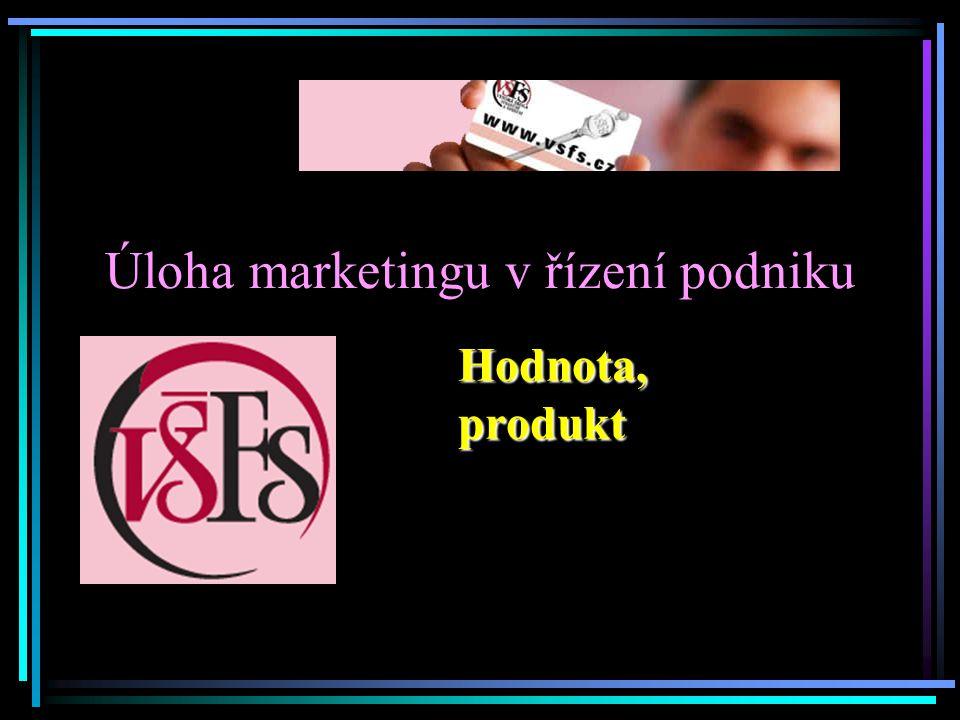 Úloha marketingu v řízení podniku Hodnota, produkt