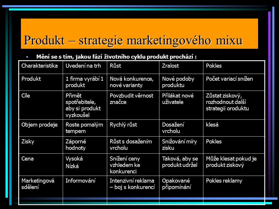 Produkt – strategie marketingového mixu Mění se s tím, jakou fází životního cyklu produkt prochází : CharakteristikaUvedení na trhRůstZralostPokles Produkt1 firma vyrábí 1 produkt Nová konkurence, nové varianty Nové podoby produktu Počet variací snížen CílePřimět spotřebitele, aby si produkt vyzkoušel Povzbudit věrnost značce Přilákat nové uživatele Zůstat ziskový, rozhodnout další strategii oroduktu Objem prodejeRoste pomalým tempem Rychlý růstDosažení vrcholu klesá ZiskyZáporné hodnoty Růst s dosažením vrcholu Snižování míry zisku Pokles CenaVysoká Nízká Snížení ceny vzhledem ke konkurenci Taková, aby se produkt udržel Může klesat pokud je produkt ziskový Marketingová sdělení InformováníIntenzivní reklama – boj s konkurencí Opakované připomínání Pokles reklamy