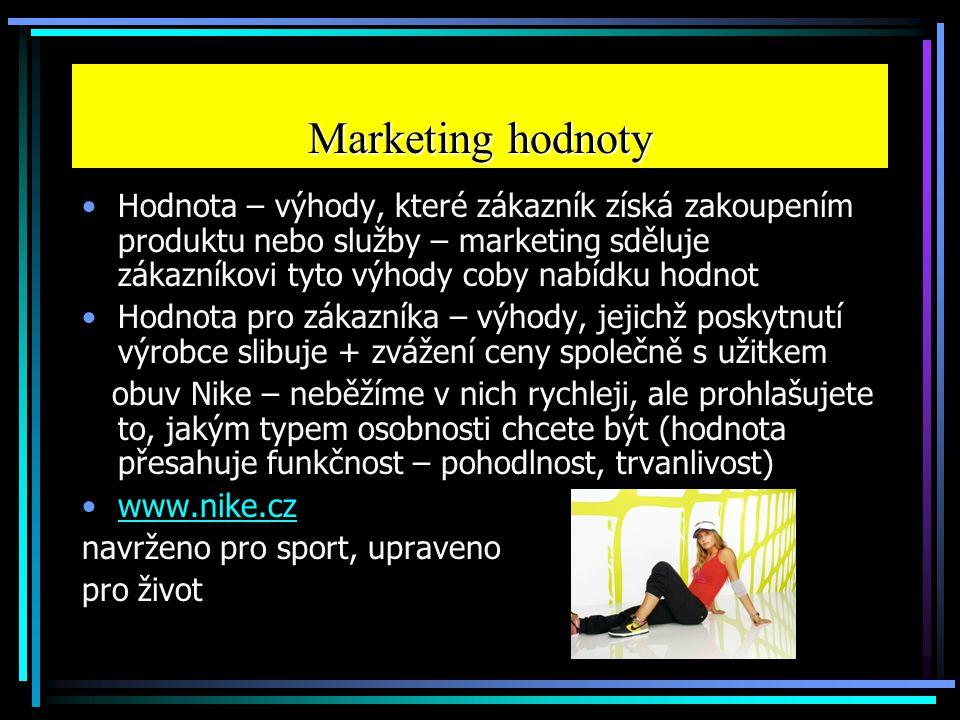 Marketing hodnoty Hodnota – výhody, které zákazník získá zakoupením produktu nebo služby – marketing sděluje zákazníkovi tyto výhody coby nabídku hodnot Hodnota pro zákazníka – výhody, jejichž poskytnutí výrobce slibuje + zvážení ceny společně s užitkem obuv Nike – neběžíme v nich rychleji, ale prohlašujete to, jakým typem osobnosti chcete být (hodnota přesahuje funkčnost – pohodlnost, trvanlivost) www.nike.cz navrženo pro sport, upraveno pro život