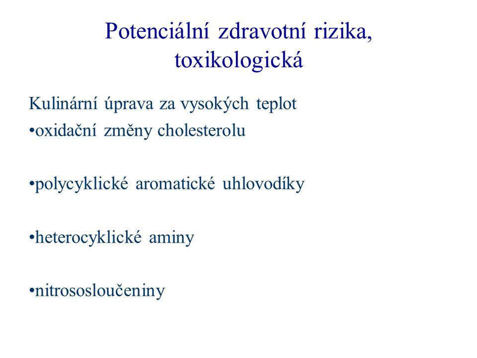 Potenciální zdravotní rizika, toxikologická Kulinární úprava za vysokých teplot oxidační změny cholesterolu polycyklické aromatické uhlovodíky heterocyklické aminy nitrososloučeniny