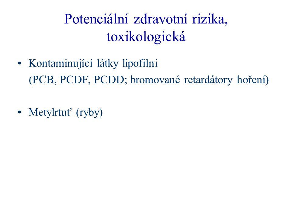 Potenciální zdravotní rizika, toxikologická Kontaminující látky lipofilní (PCB, PCDF, PCDD; bromované retardátory hoření) Metylrtuť (ryby)