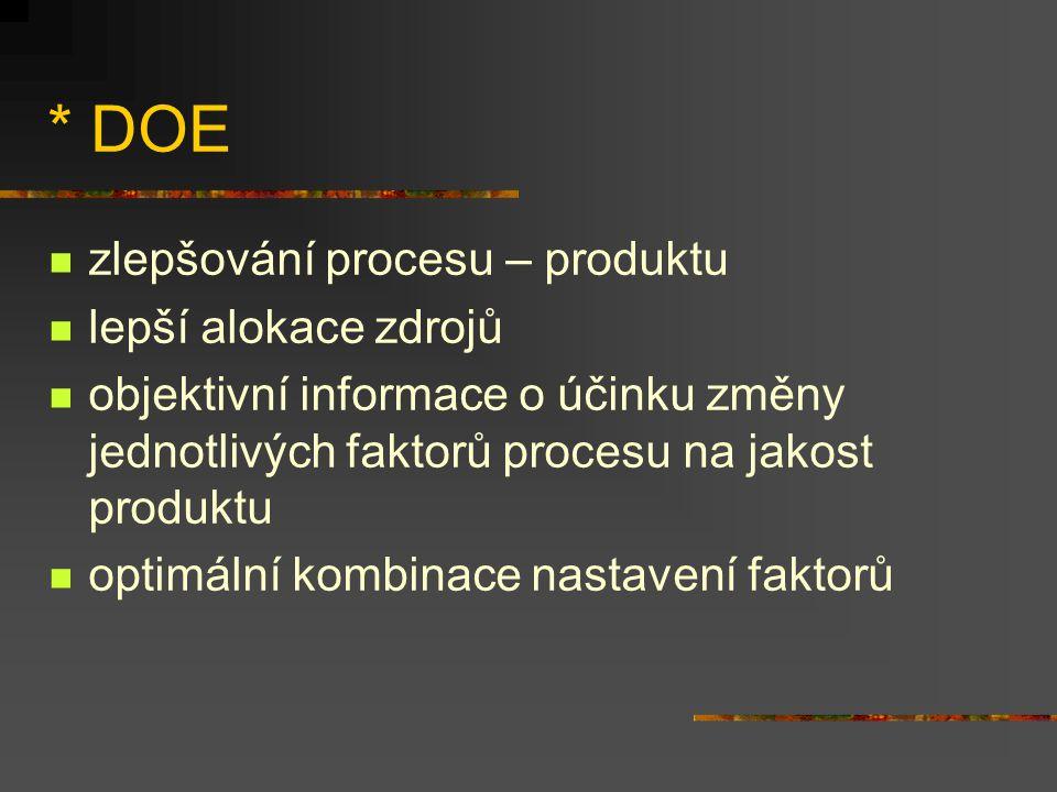 * DOE zlepšování procesu – produktu lepší alokace zdrojů objektivní informace o účinku změny jednotlivých faktorů procesu na jakost produktu optimální kombinace nastavení faktorů