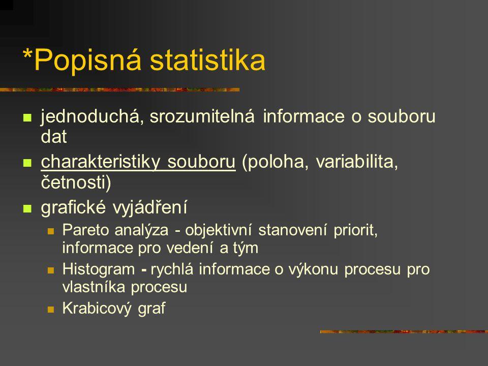 *Popisná statistika jednoduchá, srozumitelná informace o souboru dat charakteristiky souboru (poloha, variabilita, četnosti) grafické vyjádření Pareto analýza - objektivní stanovení priorit, informace pro vedení a tým Histogram - rychlá informace o výkonu procesu pro vlastníka procesu Krabicový graf