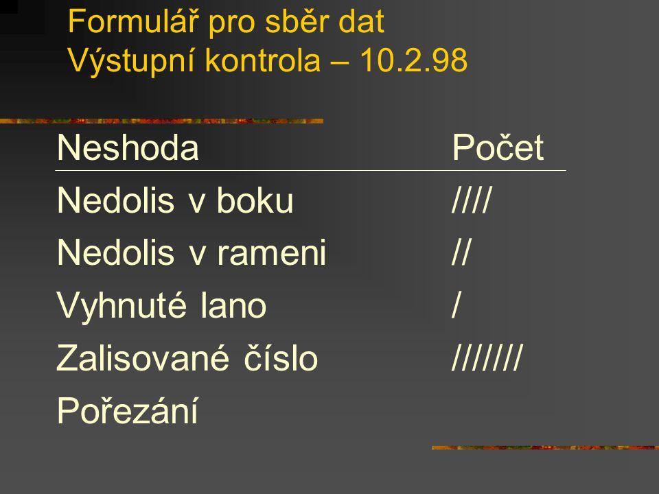 NeshodaPočet Nedolisv boku//// Nedolis v rameni// Vyhnuté lano/ Zalisované číslo/////// Pořezání Formulář pro sběr dat Výstupní kontrola – 10.2.98