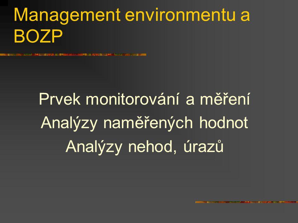 Management environmentu a BOZP Prvek monitorování a měření Analýzy naměřených hodnot Analýzy nehod, úrazů