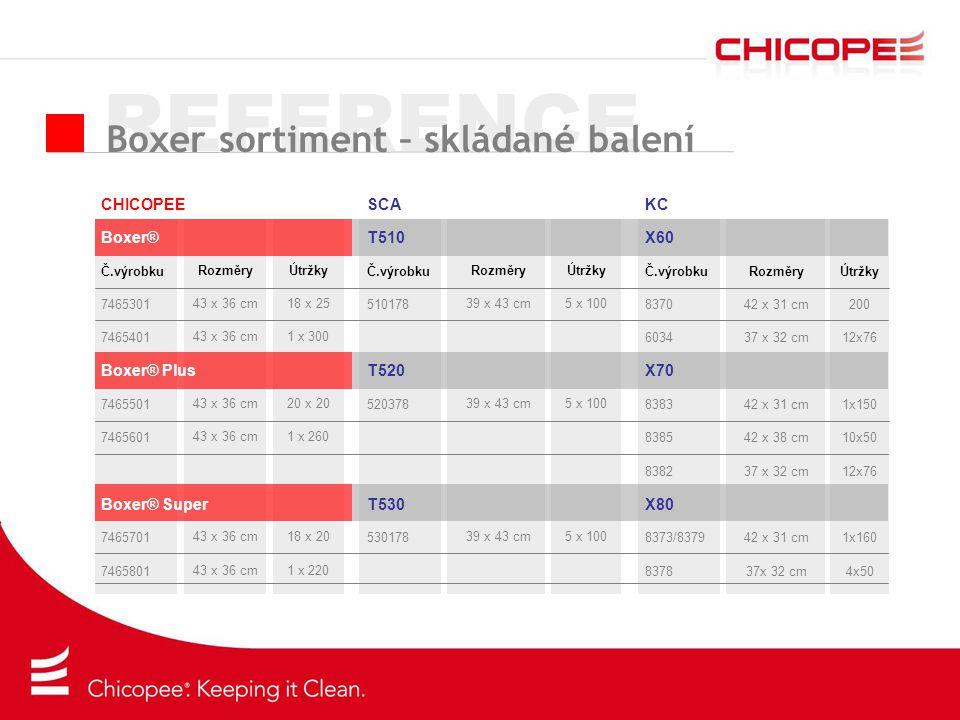 REFERENCE Boxer sortiment – skládané balení Rozměry 43 x 36 cm Útržky 18 x 25 1 x 300 20 x 20 1 x 260 18 x 20 1 x 220 SCA T510 Č.výrobku 510178 T520 5