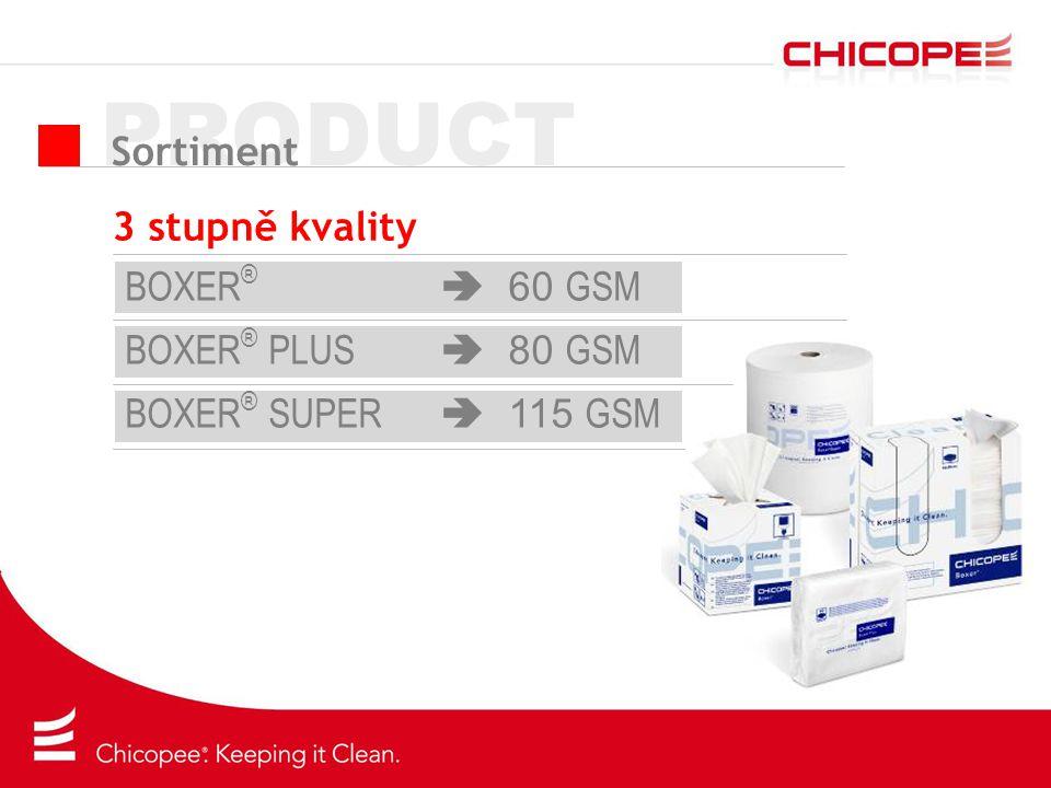 PRODUCT Sortiment Boxer ® je k dispozici ve 3 různých kvalitách a 4 různých baleních.