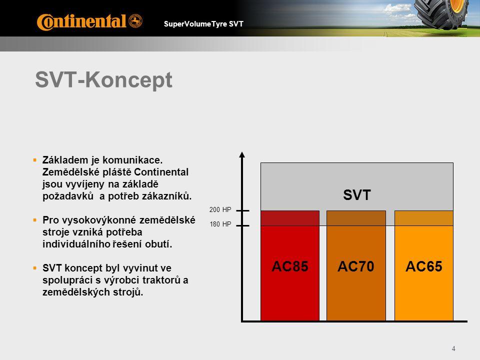 SuperVolumeTyre SVT 15 Porovnání SuperVolumeTyre konceptu se standardním konceptem  Vysoká nosnost způsobená maximalizací objemu pneu  Využití maximální šířky běhounu ke zlepšení trakce a ekonomiky provozu Výhody SVT červená: SVT-koncept černá: standardní koncept
