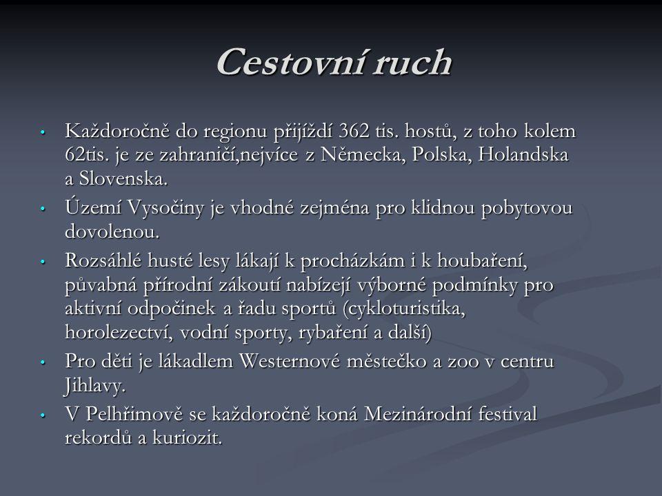 Památky Nejvýznamnějšími památkami Vysočiny jsou: historické jádro města Telče, židovské město v Třebíči, Bazilika sv.