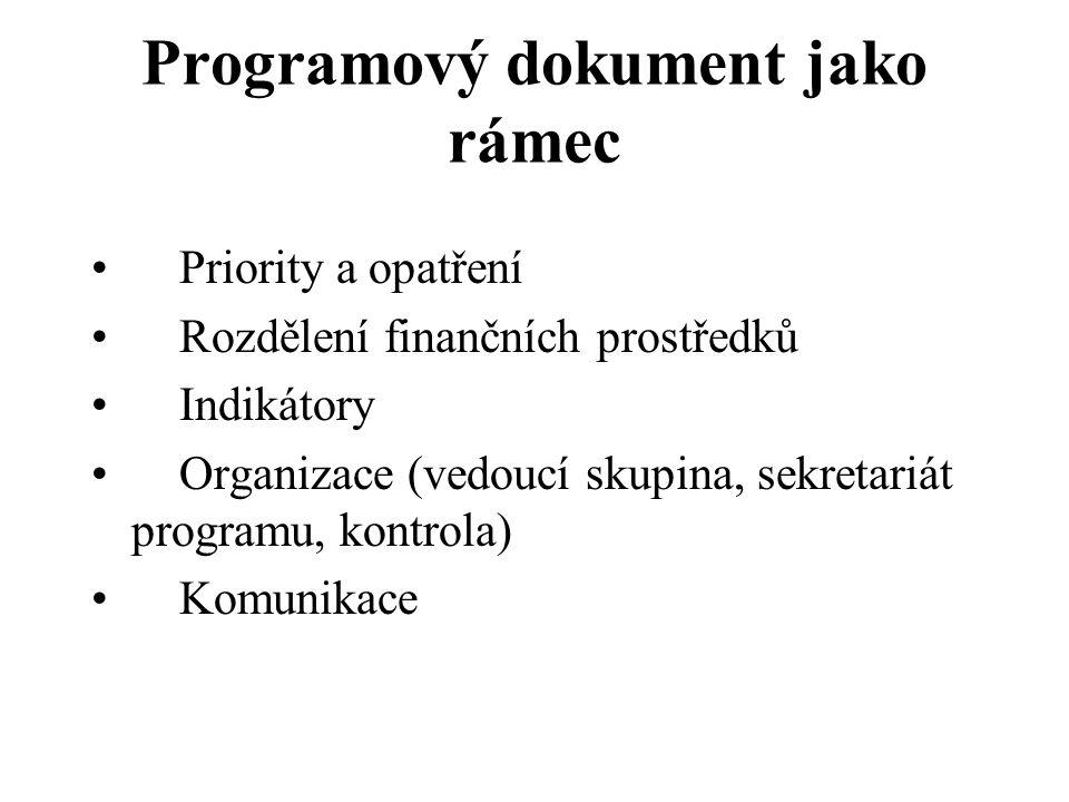 Programový dokument jako rámec Priority a opatření Rozdělení finančních prostředků Indikátory Organizace (vedoucí skupina, sekretariát programu, kontrola) Komunikace