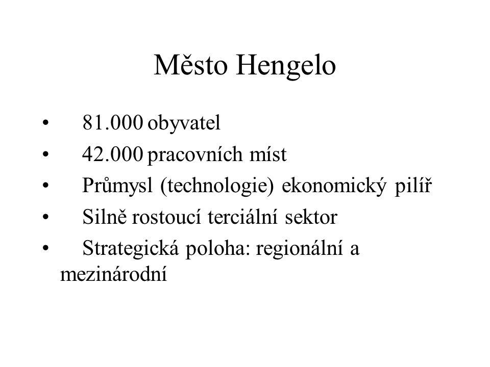 Město Hengelo 81.000 obyvatel 42.000 pracovních míst Průmysl (technologie) ekonomický pilíř Silně rostoucí terciální sektor Strategická poloha: regionální a mezinárodní
