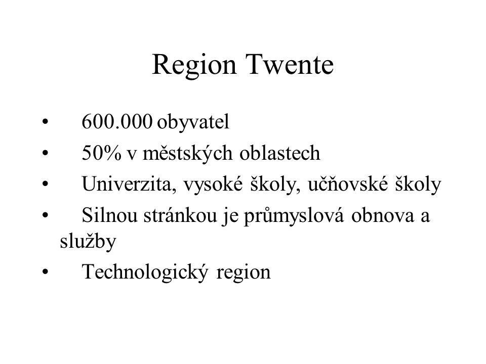 Region Twente 600.000 obyvatel 50% v městských oblastech Univerzita, vysoké školy, učňovské školy Silnou stránkou je průmyslová obnova a služby Technologický region