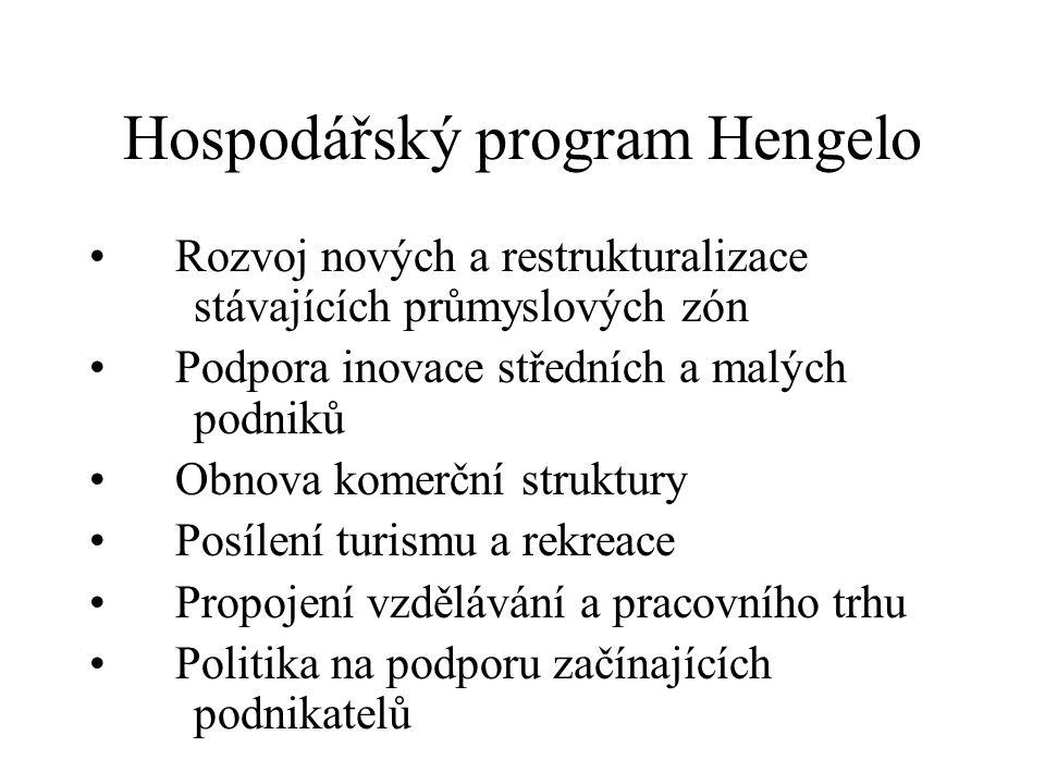 Hospodářský program Hengelo Rozvoj nových a restrukturalizace stávajících průmyslových zón Podpora inovace středních a malých podniků Obnova komerční struktury Posílení turismu a rekreace Propojení vzdělávání a pracovního trhu Politika na podporu začínajících podnikatelů