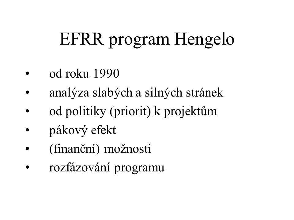 EFRR program Hengelo od roku 1990 analýza slabých a silných stránek od politiky (priorit) k projektům pákový efekt (finanční) možnosti rozfázování programu