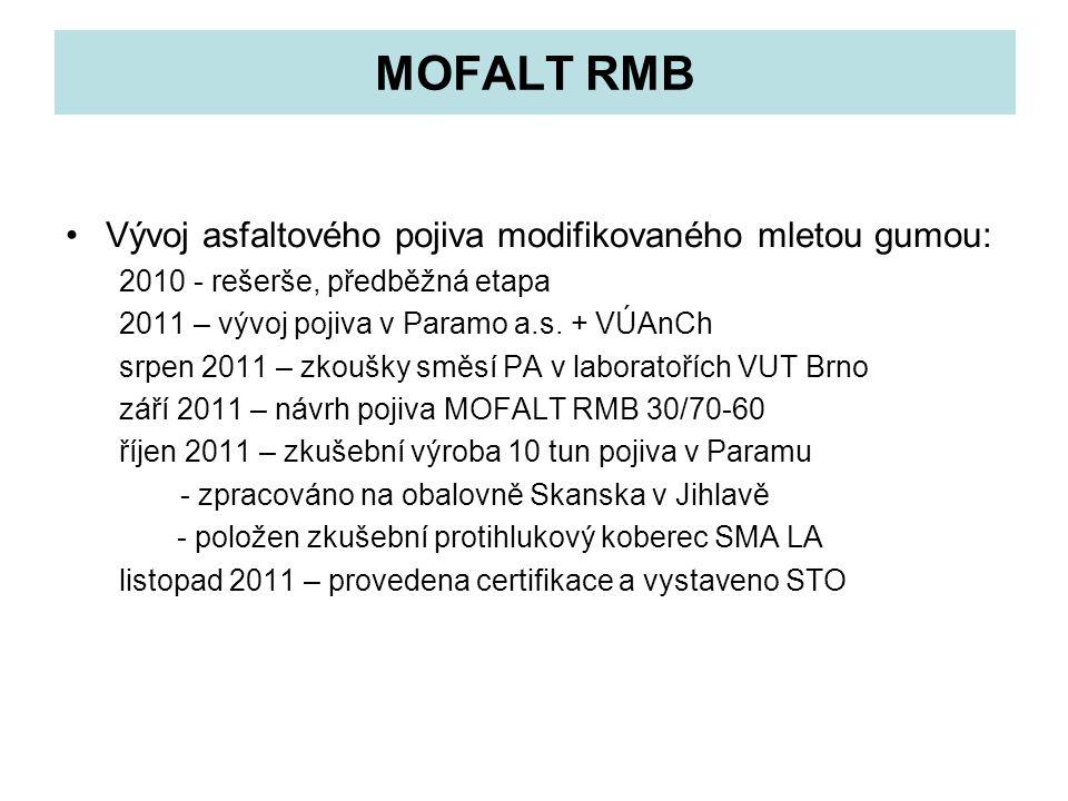 MOFALT RMB Vývoj asfaltového pojiva modifikovaného mletou gumou: 2010 - rešerše, předběžná etapa 2011 – vývoj pojiva v Paramo a.s. + VÚAnCh srpen 2011