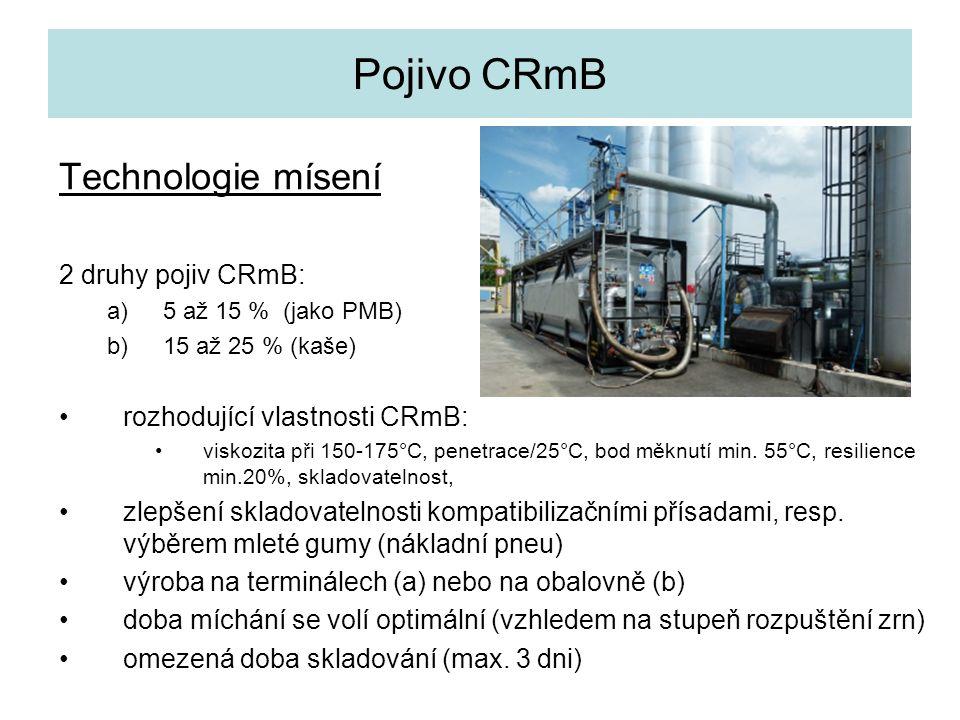 Pojivo CRmB Technologie mísení 2 druhy pojiv CRmB: a)5 až 15 % (jako PMB) b)15 až 25 % (kaše) rozhodující vlastnosti CRmB: viskozita při 150-175°C, pe