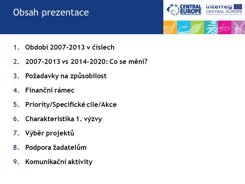 1.Období 2007-2013 v číslech 2.2007-2013 vs 2014-2020: Co se mění.