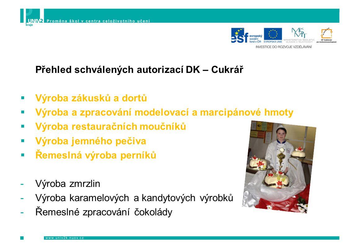 Přehled schválených autorizací DK – Pekař -Výroba chleba a běžného pečiva -Výroba jemného pečiva -Výroba perníku -Výroba trvanlivého pečiva