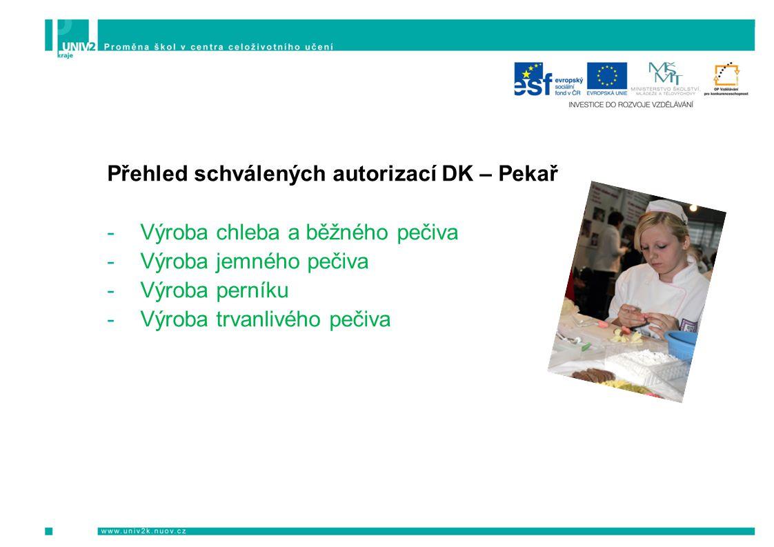 Přehled schválených autorizací DK Řezník -Přeprava a ustájení jatečních zvířat -Prodej výsekového masa, masných výrobků -Ošetření jatečně opracovaných těl jatečných zvířat -Porážení, jatečné opracování a porcování králíků -Bourání masa -Porážení, jatečné opracování a porcování drůbeže -Výroba masných výrobků -Výroba konzerv -Zpracování živočišných tuků -Balení a expedice masa