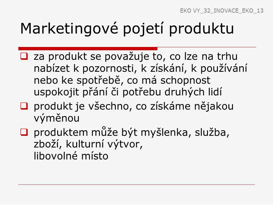 Marketingové pojetí produktu  služby odlišuje od výrobků řada vlastností:  nehmotnost, proměnlivost, neoddělitelnost od osoby poskytovatele, neskladovatelnost  poskytovatelé služeb – výhoda: kontakt se zákazníkem  produkt je jádrem marketingu  je základní složkou MM  je ukázkou konkurenceschopnosti firmy EKO VY_32_INOVACE_EKO_13