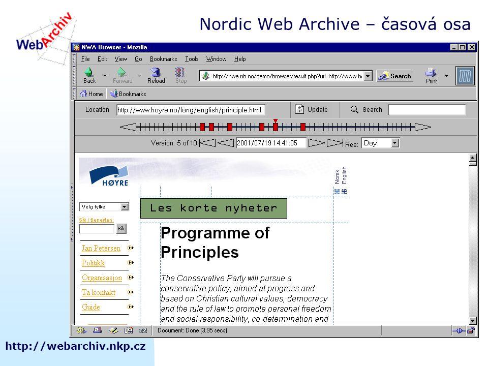 http://webarchiv.nkp.cz Nordic Web Archive – časová osa