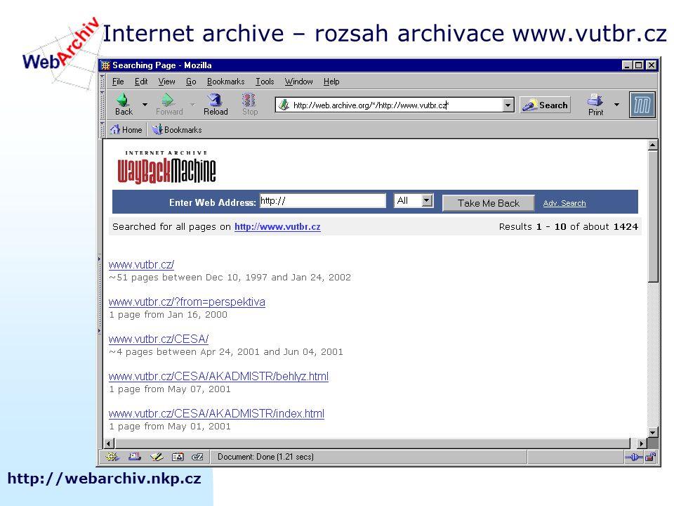 http://webarchiv.nkp.cz Internet archive – rozsah archivace www.vutbr.cz