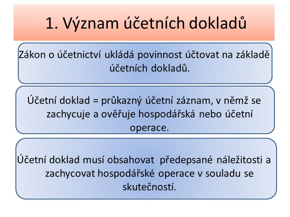1. Význam účetních dokladů Zákon o účetnictví ukládá povinnost účtovat na základě účetních dokladů. Účetní doklad = průkazný účetní záznam, v němž se