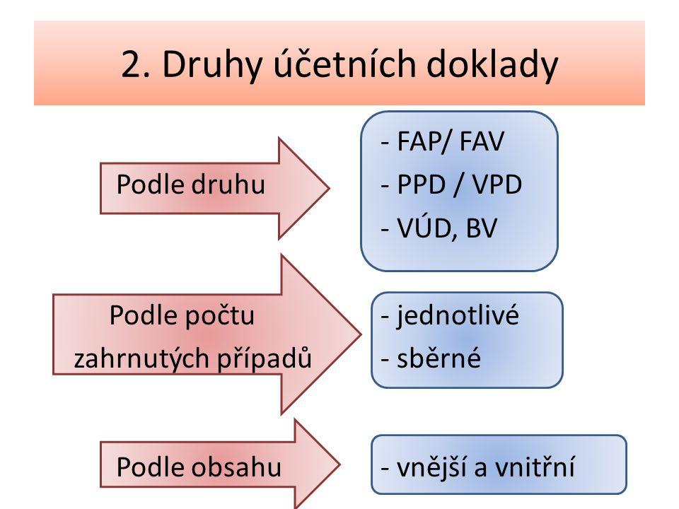 - FAP/ FAV Podle druhu - PPD / VPD - VÚD, BV Podle počtu - jednotlivé zahrnutých případů- sběrné Podle obsahu- vnější a vnitřní 2. Druhy účetních dokl