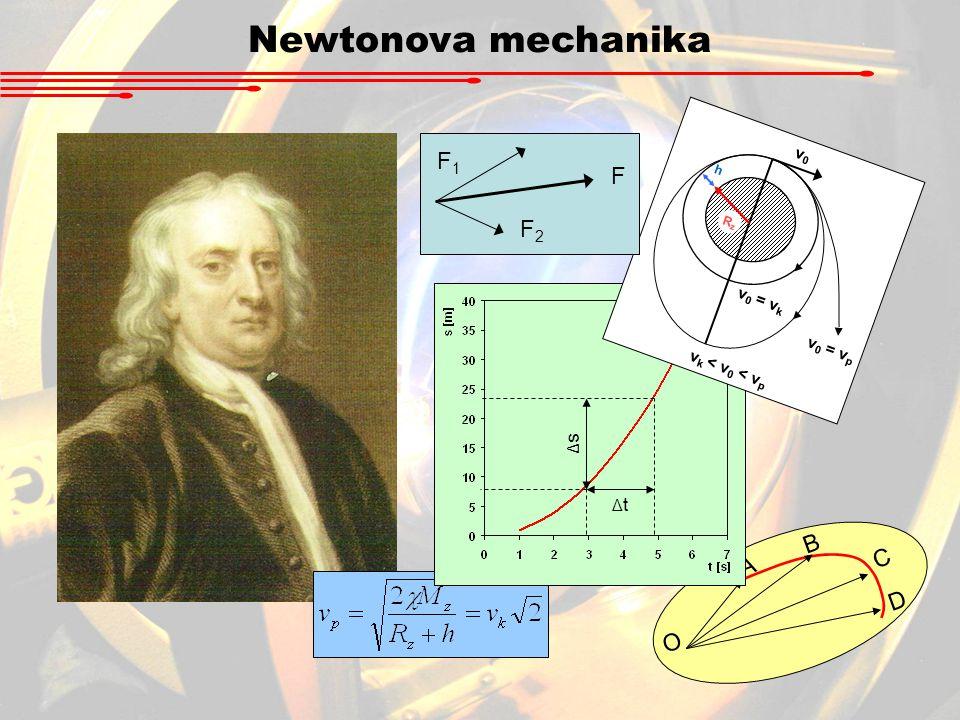 A B C D O ΔtΔt ΔsΔs Newtonova mechanika h RzRz v 0 = v k v k < v 0 < v p v 0 = v p v0v0 F1F1 F2F2 F
