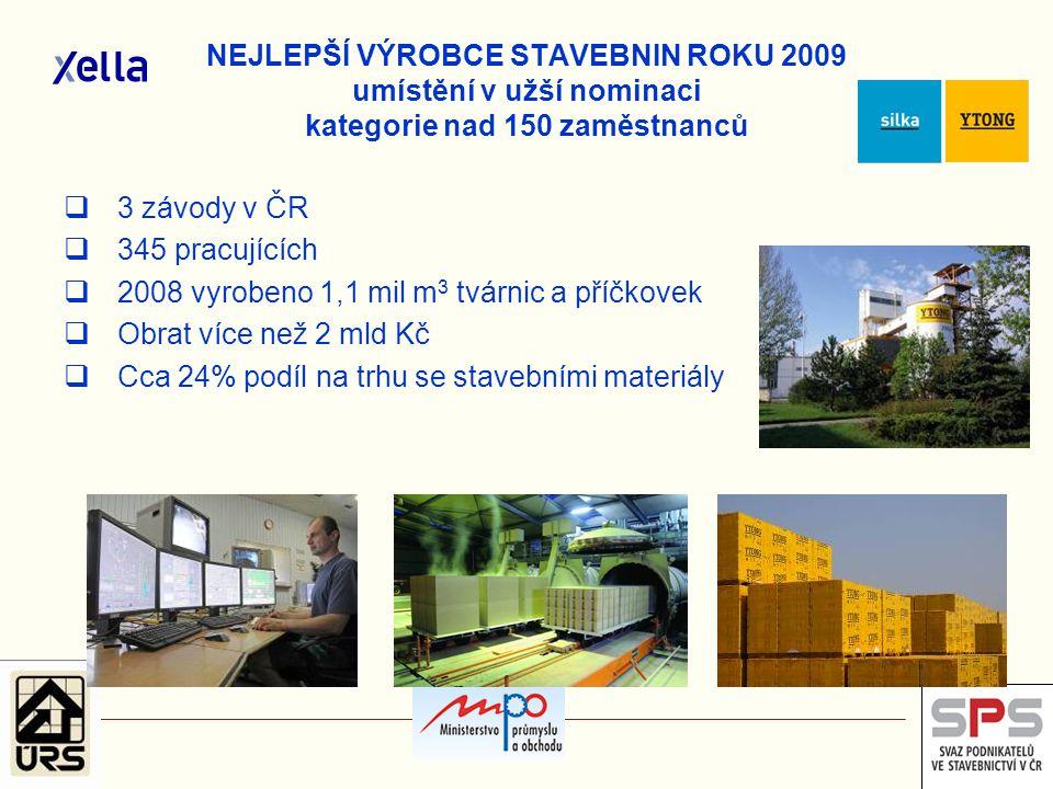  3 závody v ČR  345 pracujících  2008 vyrobeno 1,1 mil m 3 tvárnic a příčkovek  Obrat více než 2 mld Kč  Cca 24% podíl na trhu se stavebními mate