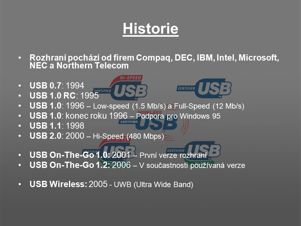 Typy konektorů USB –Typ A –Typ B USB On-The-Go –Mini-A –Mini-B