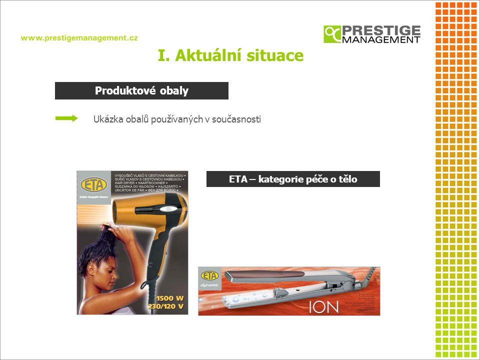 Ukázka obalů používaných v současnosti I. Aktuální situace ETA – kategorie péče o tělo Produktové obaly