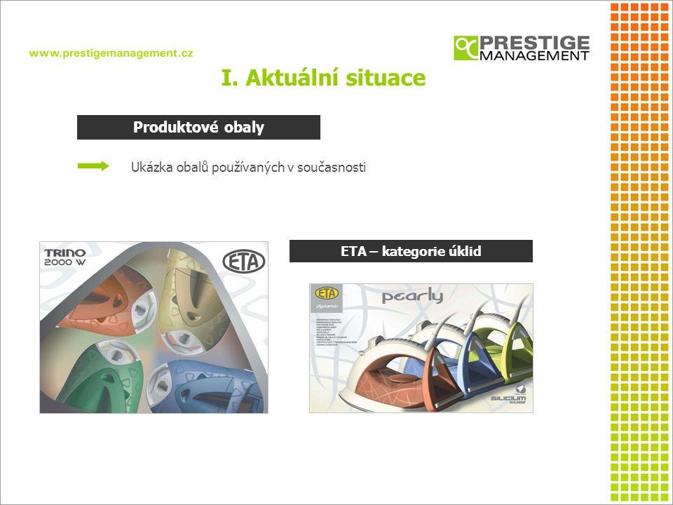 Ukázka obalů používaných v současnosti I. Aktuální situace ETA – kategorie úklid Produktové obaly
