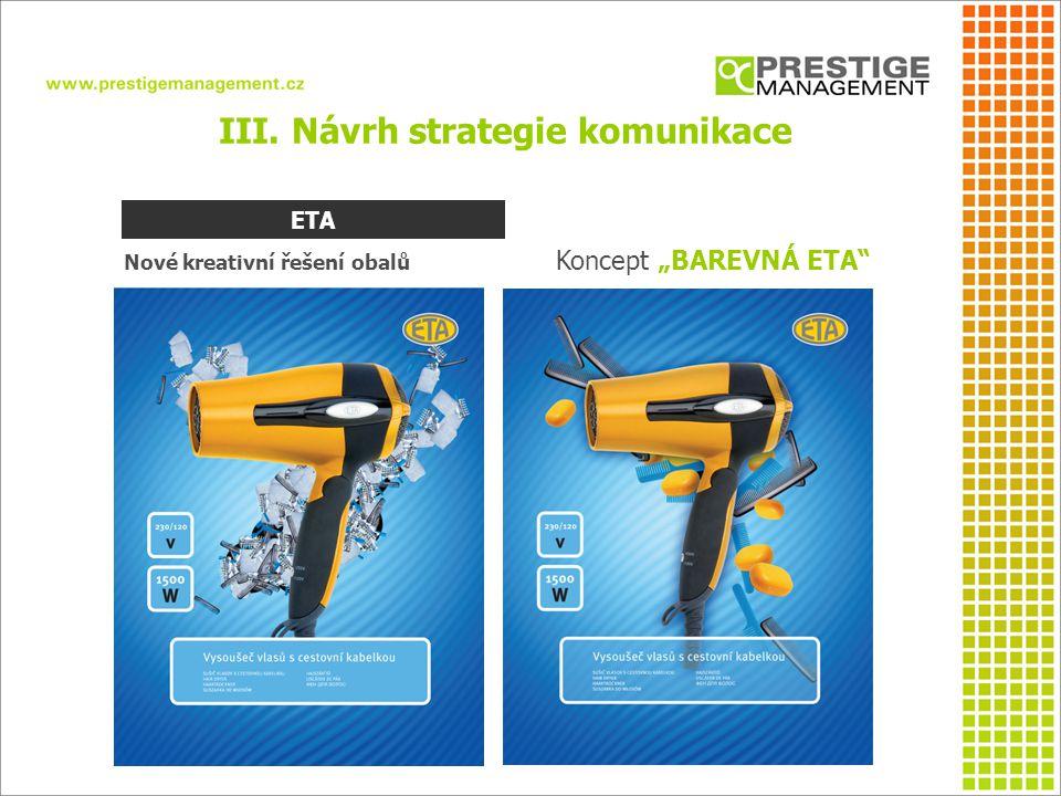 """III. Návrh strategie komunikace Nové kreativní řešení obalů Koncept """"BAREVNÁ ETA ETA"""