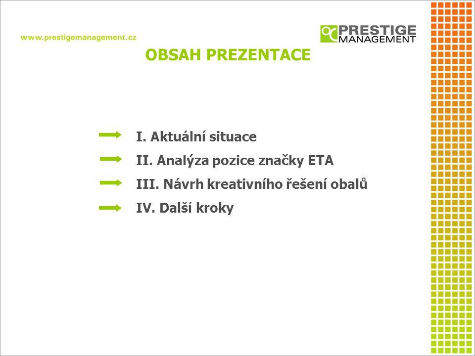 OBSAH PREZENTACE I. Aktuální situace II. Analýza pozice značky ETA III.