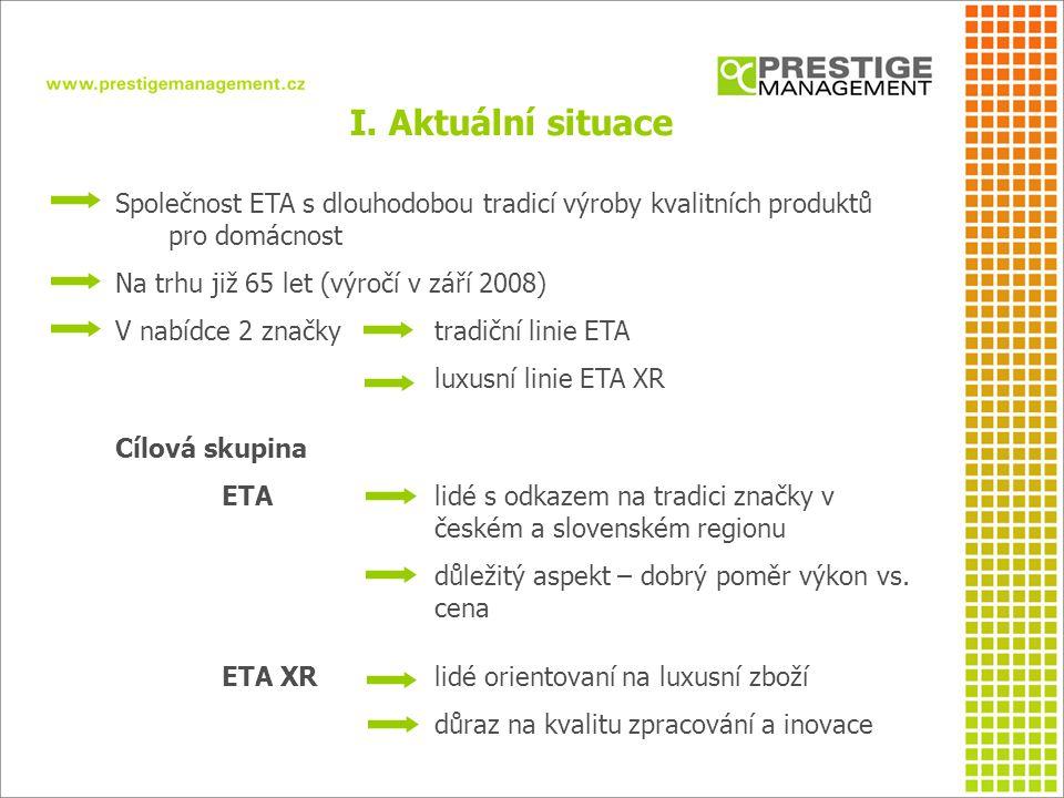 Společnost ETA s dlouhodobou tradicí výroby kvalitních produktů pro domácnost Na trhu již 65 let (výročí v září 2008) V nabídce 2 značkytradiční linie ETA luxusní linie ETA XR Cílová skupina ETA lidé s odkazem na tradici značky v českém a slovenském regionu důležitý aspekt – dobrý poměr výkon vs.