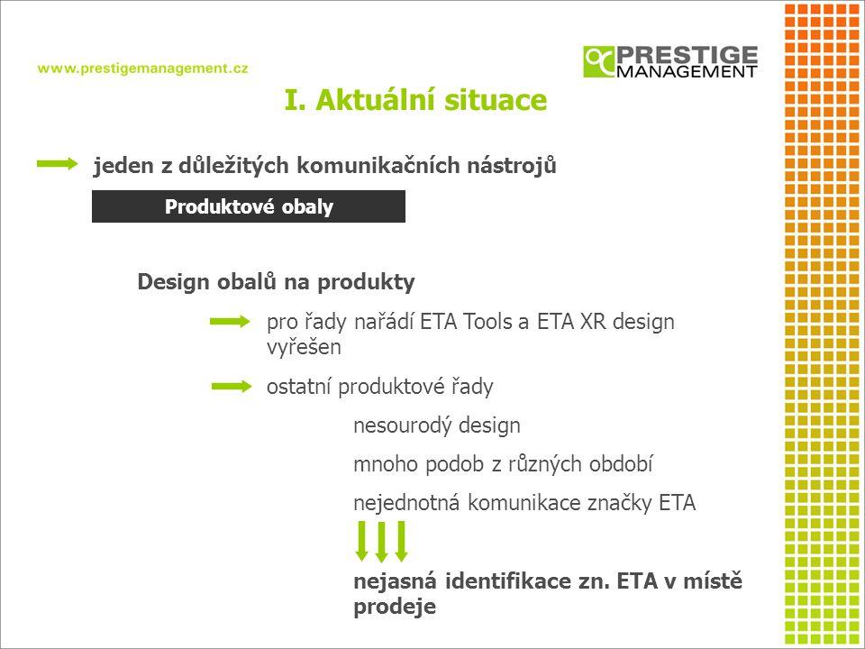 jeden z důležitých komunikačních nástrojů Design obalů na produkty pro řady nařádí ETA Tools a ETA XR design vyřešen ostatní produktové řady nesourodý design mnoho podob z různých období nejednotná komunikace značky ETA nejasná identifikace zn.