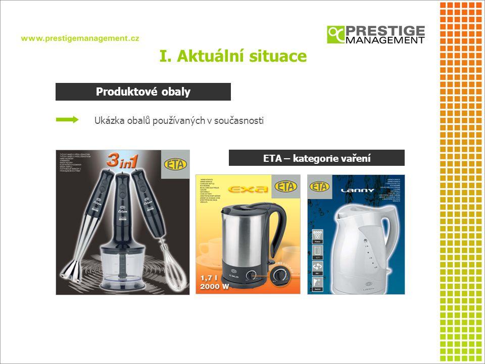 Ukázka obalů používaných v současnosti I. Aktuální situace ETA – kategorie vaření Produktové obaly