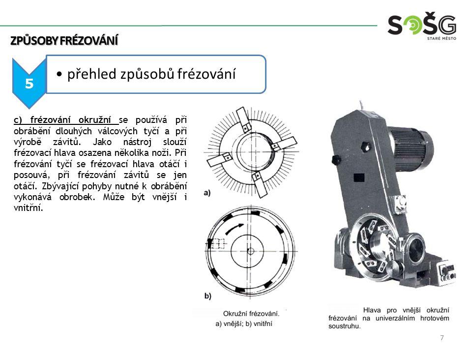 ZPŮSOBY FRÉZOVÁNÍ 6 přehled způsobů frézování d) frézování planetové se uplatňuje u číslicově řízených strojů a obráběcích center, vybavených kruhovou interpolací dráhy nástroje, jehož pohyb může být pořízen po kružnici, což umožňuje frézovat celé rotační plochy nebo je-jich části..
