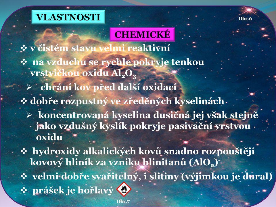 VLASTNOSTI CHEMICKÉ  v čistém stavu velmi reaktivní  na vzduchu se rychle pokryje tenkou vrstvičkou oxidu Al 2 O 3  chrání kov před další oxidací  dobře rozpustný ve zředěných kyselinách Obr.6 Obr.7  koncentrovaná kyselina dusičná jej však stejně jako vzdušný kyslík pokryje pasivační vrstvou oxidu  hydroxidy alkalických kovů snadno rozpouštějí kovový hliník za vzniku hlinitanů (AlO 2 ) -  velmi dobře svařitelný, i slitiny (výjimkou je dural)  prášek je hořlavý