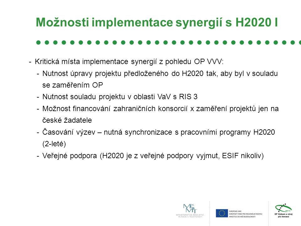 Možnosti implementace synergií s H2020 I -Kritická místa implementace synergií z pohledu OP VVV: -Nutnost úpravy projektu předloženého do H2020 tak, aby byl v souladu se zaměřením OP -Nutnost souladu projektu v oblasti VaV s RIS 3 -Možnost financování zahraničních konsorcií x zaměření projektů jen na české žadatele -Časování výzev – nutná synchronizace s pracovními programy H2020 (2-leté) -Veřejné podpora (H2020 je z veřejné podpory vyjmut, ESIF nikoliv)