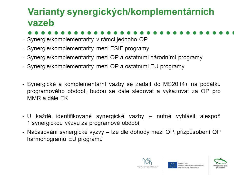 Varianty synergických/komplementárních vazeb -Synergie/komplementarity v rámci jednoho OP -Synergie/komplementarity mezi ESIF programy -Synergie/komplementarity mezi OP a ostatními národními programy -Synergie/komplementarity mezi OP a ostatními EU programy -Synergické a komplementární vazby se zadají do MS2014+ na počátku programového období, budou se dále sledovat a vykazovat za OP pro MMR a dále EK -U každé identifikované synergické vazby – nutné vyhlásit alespoň 1 synergickou výzvu za programové období -Načasování synergické výzvy – lze dle dohody mezi OP, přizpůsobení OP harmonogramu EU programů