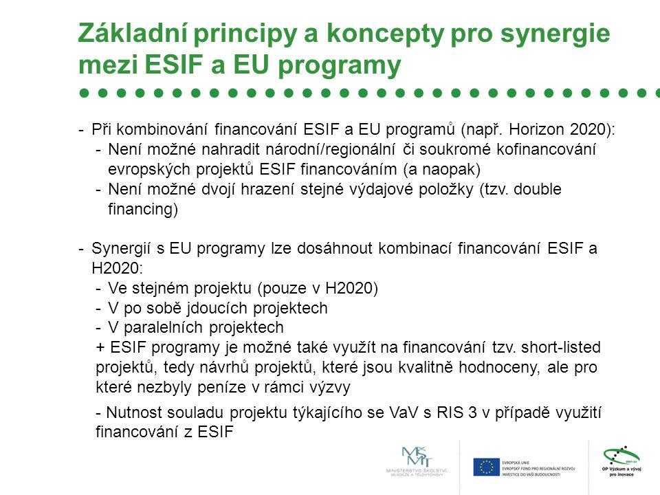 Základní principy a koncepty pro synergie mezi ESIF a EU programy -Při kombinování financování ESIF a EU programů (např. Horizon 2020): -Není možné na