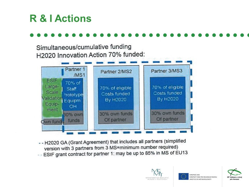 R & I Actions