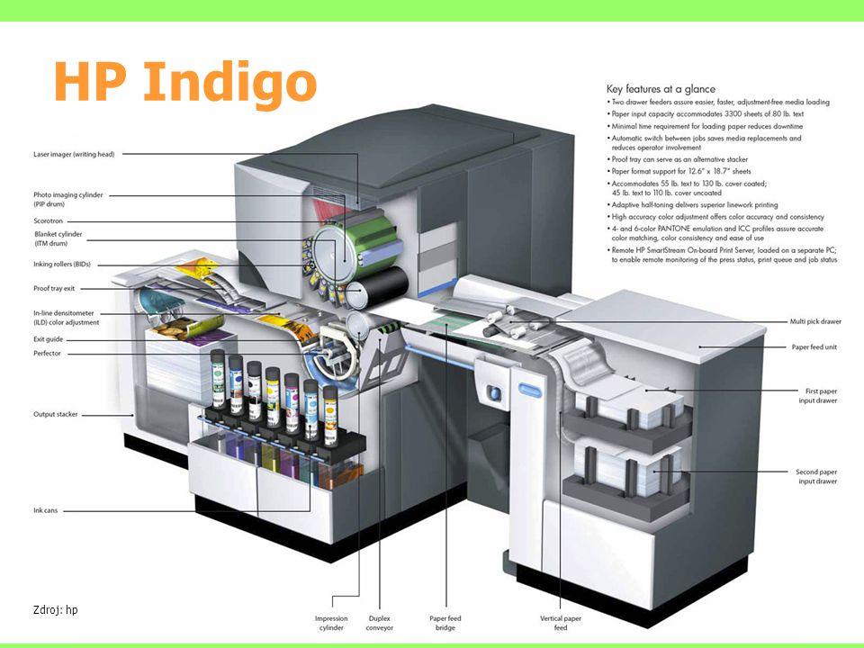 HP Indigo Zdroj: hp