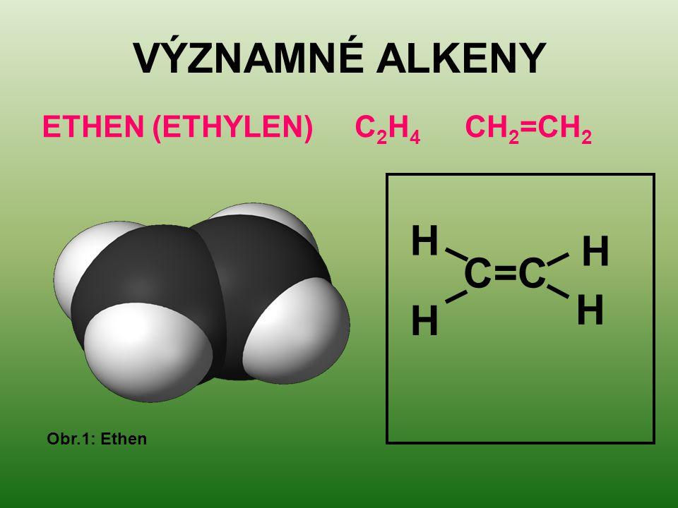 VÝZNAMNÉ ALKENY ETHEN (ETHYLEN) C 2 H 4 CH 2 =CH 2 Obr.1: Ethen C=C H H H H