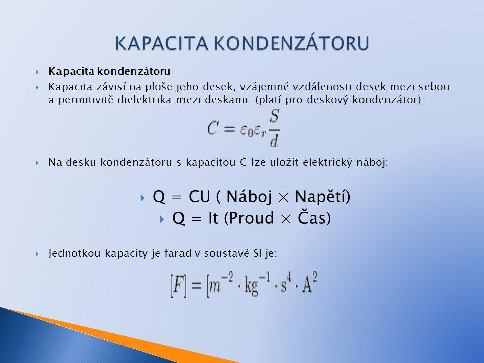  Kapacita kondenzátoru  Kapacita závisí na ploše jeho desek, vzájemné vzdálenosti desek mezi sebou a permitivitě dielektrika mezi deskami (platí pro