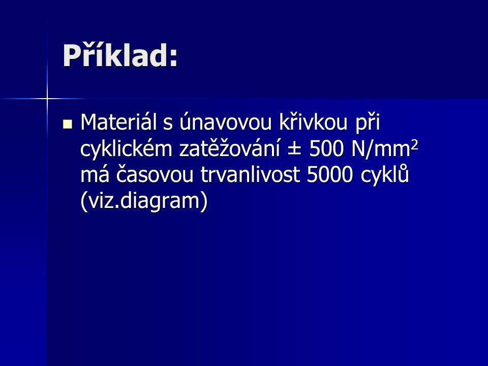 Příklad: Materiál s únavovou křivkou při cyklickém zatěžování ± 500 N/mm 2 má časovou trvanlivost 5000 cyklů (viz.diagram) Materiál s únavovou křivkou